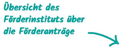komuno_Uebersicht-Foerderinstitut_1